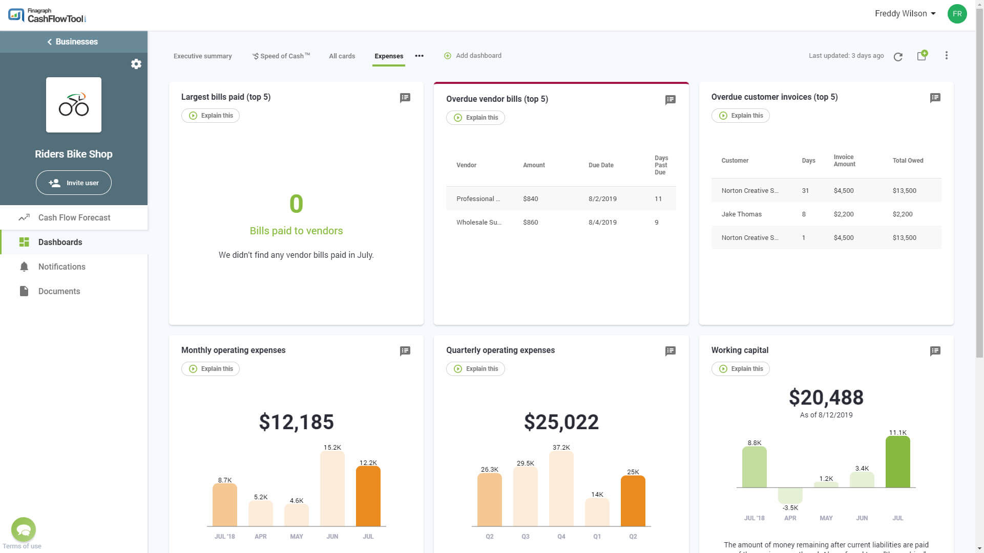 Expenses Custom Dashboard