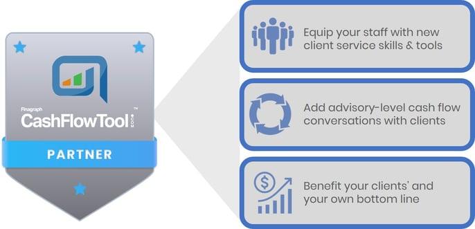 Partner benefits