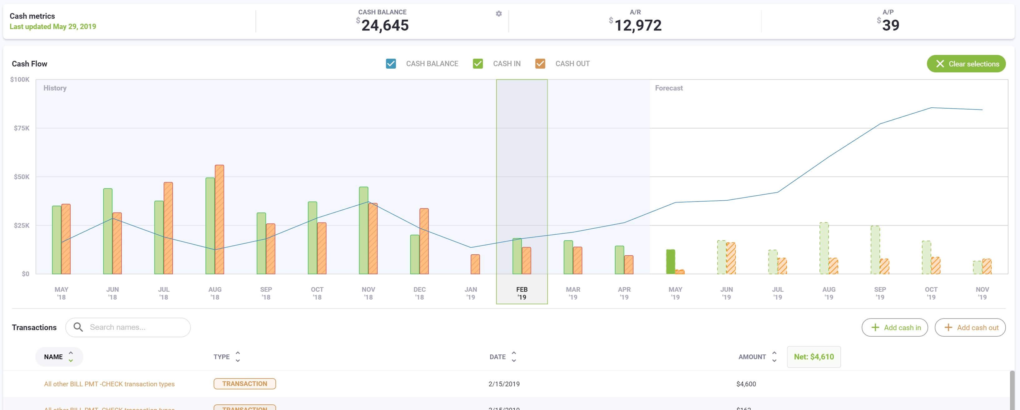 i-chart2