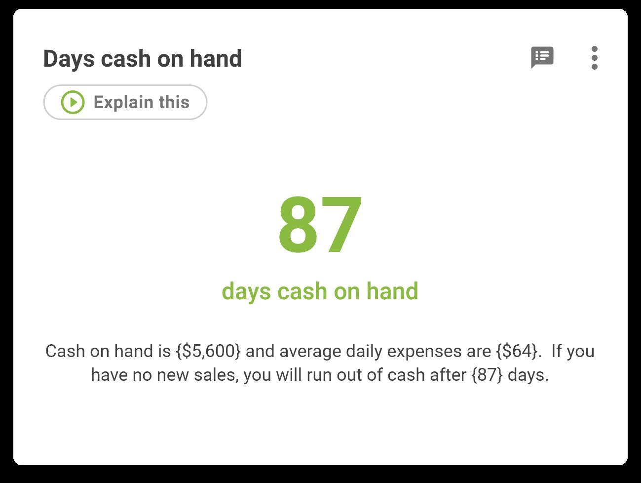 Days cash on hand@3x