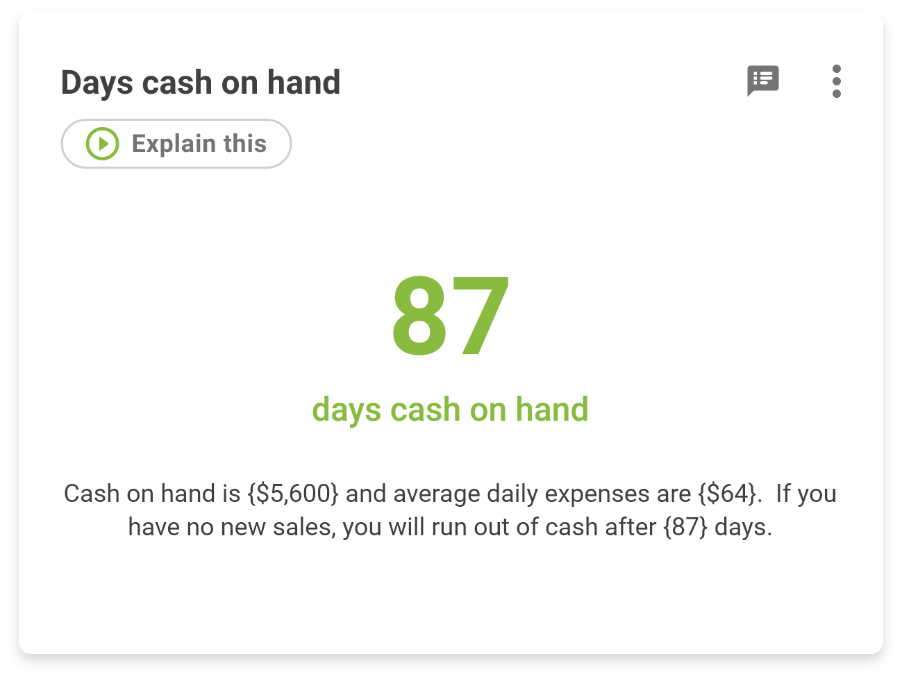 Days cash on hand@3x