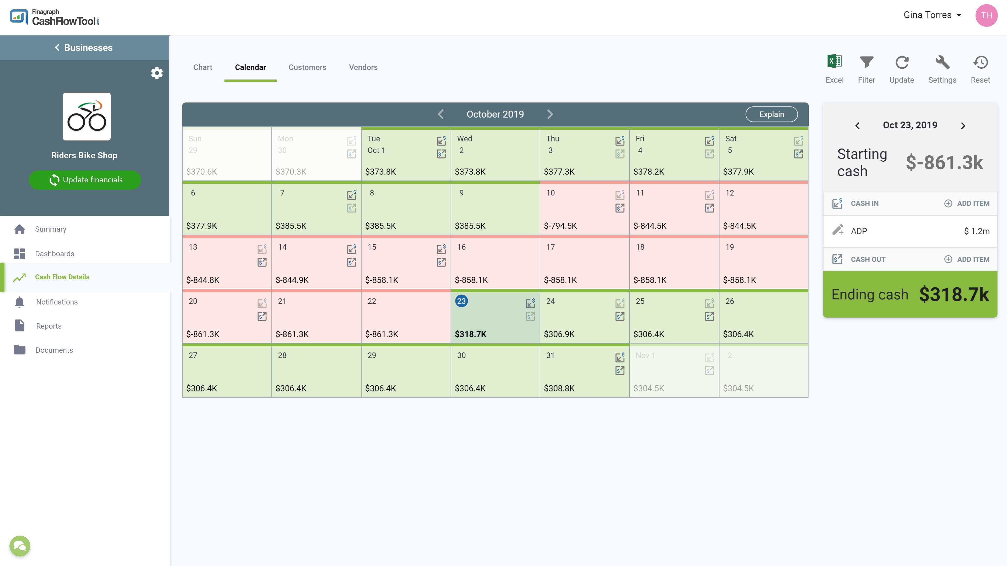 Cash Flow Calendar
